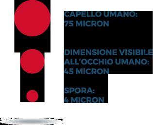 micron.microfiltrazione