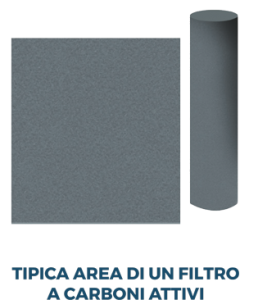 filtro.carboni